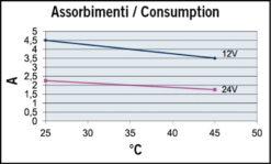 Marco UP3/OIL-R Pompe réversible pour huile + on/off intégré - inversion du flux.(12 Volt) 8